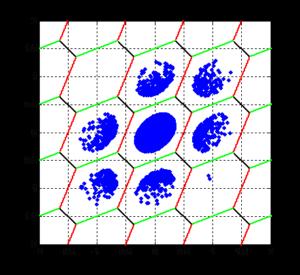 Integer Aperture Estimation: Ambiguity